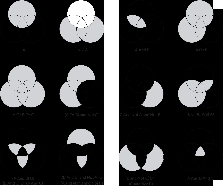 logic venn diagram examples meta electrical schemes 4 Set Venn Diagram